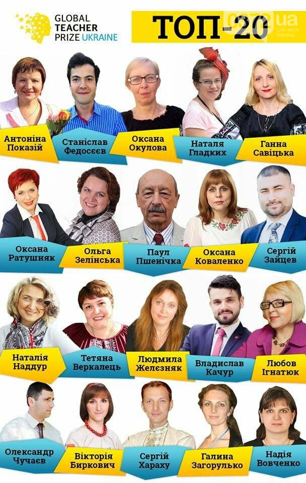 Чернівецький вчитель потрапив в 20-ку кращих педагогів України та буде змагатися за мільйон доларів, фото-1