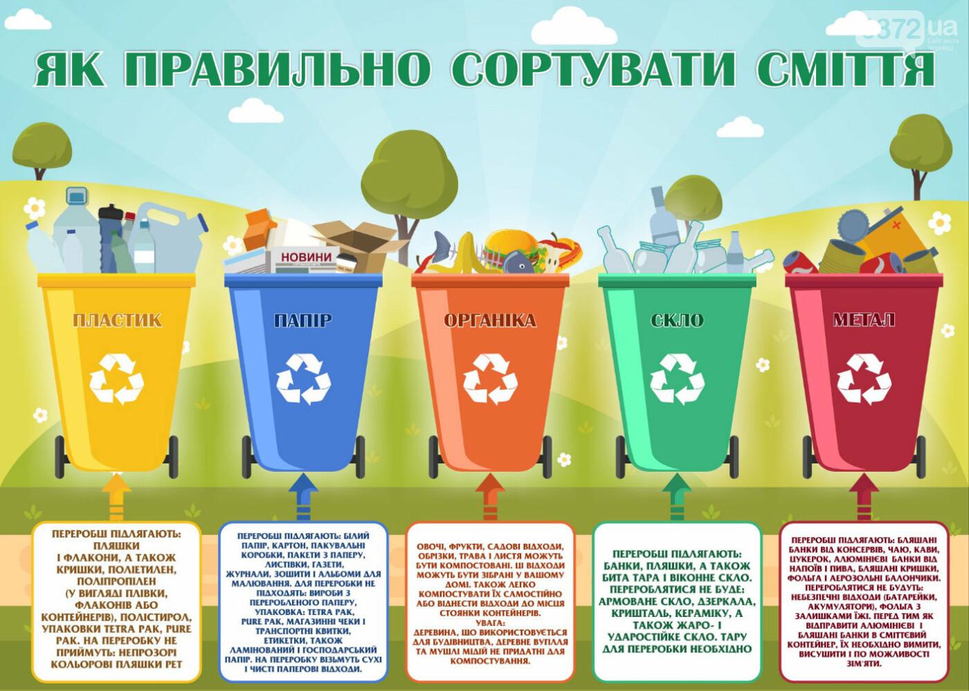 Допоможи собі сам: чому буковинці мають почати сортувати сміття?, фото-3
