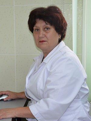 Ряба Тетяна Михайлівна