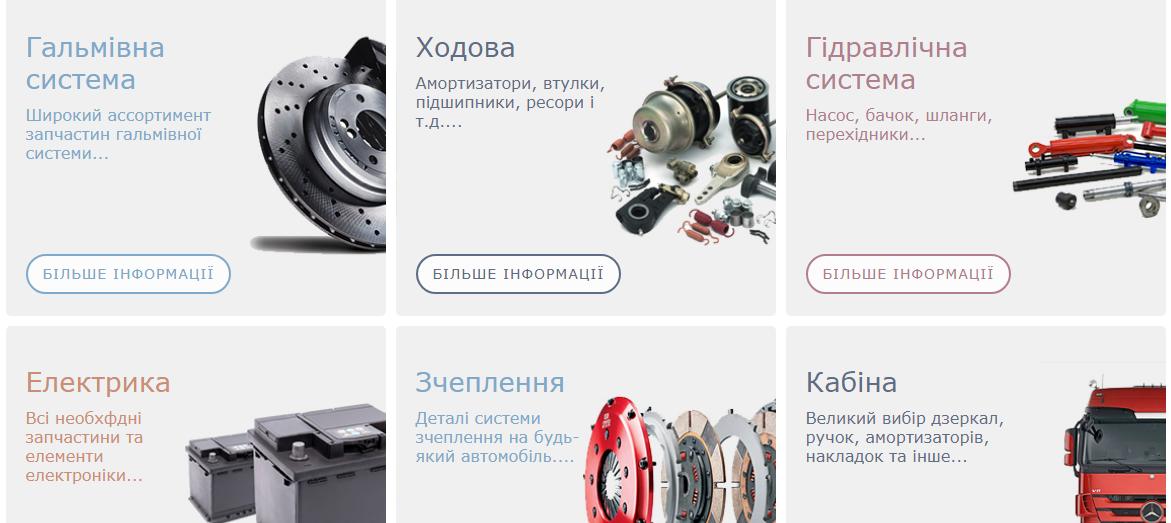 Автозапчастини на fochukgroup.com.ua, фото-2