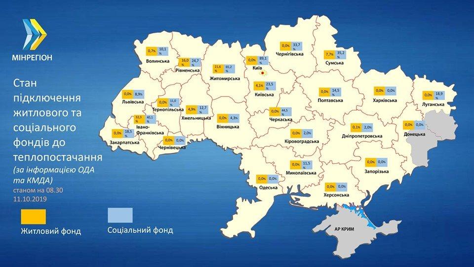 Опалювальний сезон не розпочали у п'ятьох областях України - серед них Буковина, фото-1