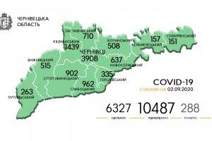 Географія нових випадків у Чернівецькій області