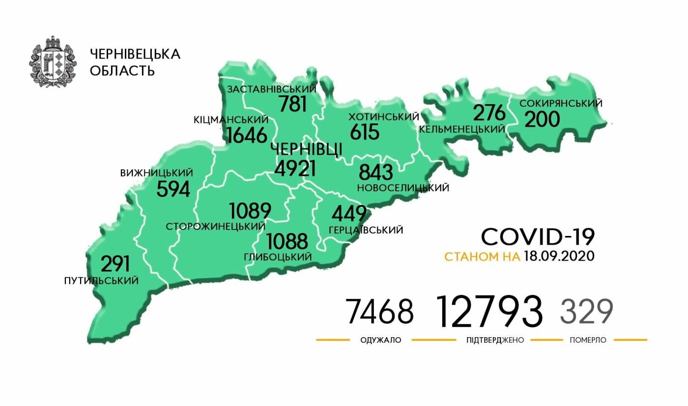 Коронавірус на Буковині: з яких районів нові хворі, фото-1