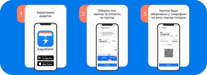 Мобільний додатк EasyWallet