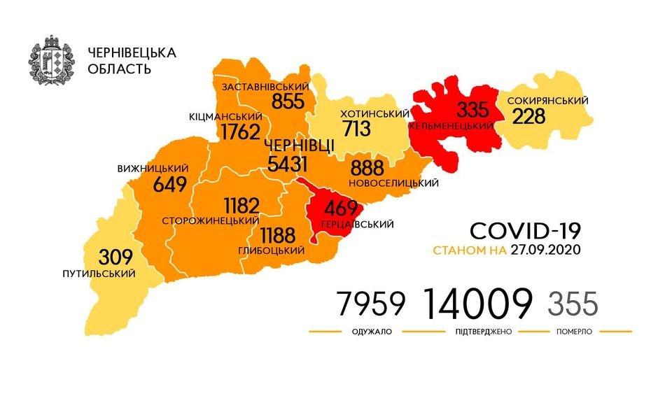 Геогафія поширення covid-19 на Буковині