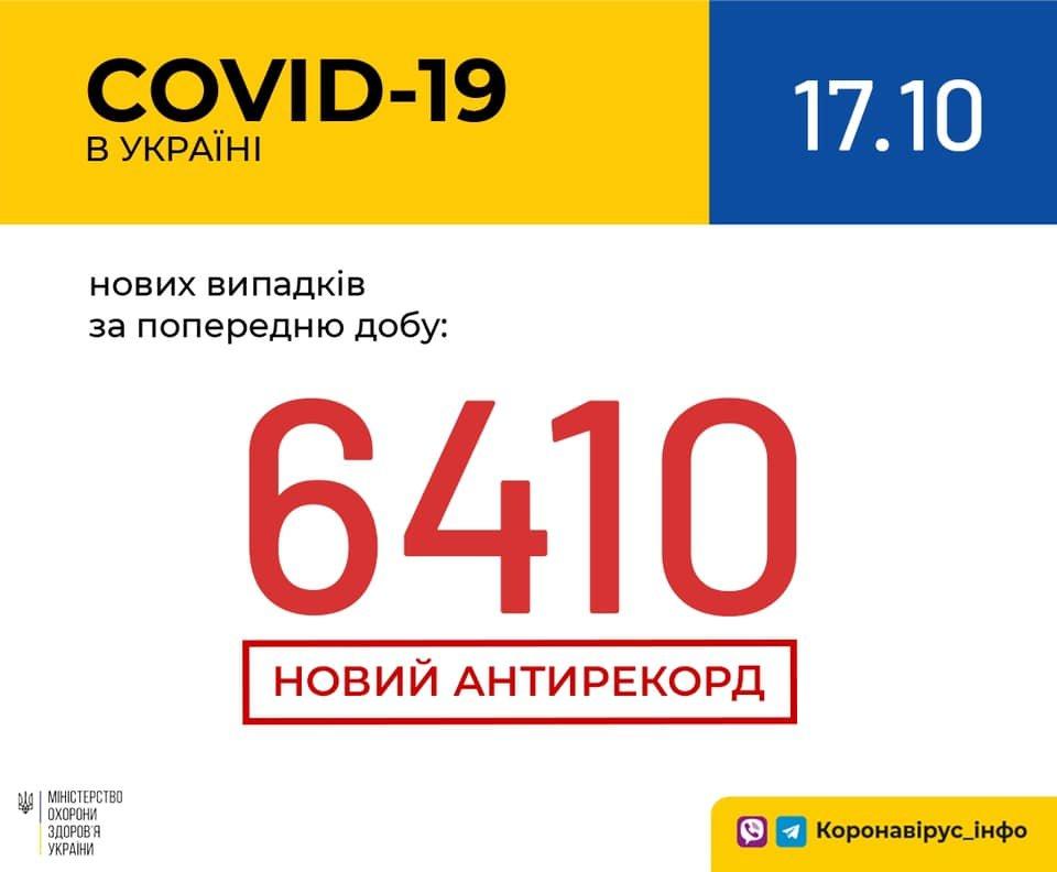 Коронавірус в Україні, МОЗ України