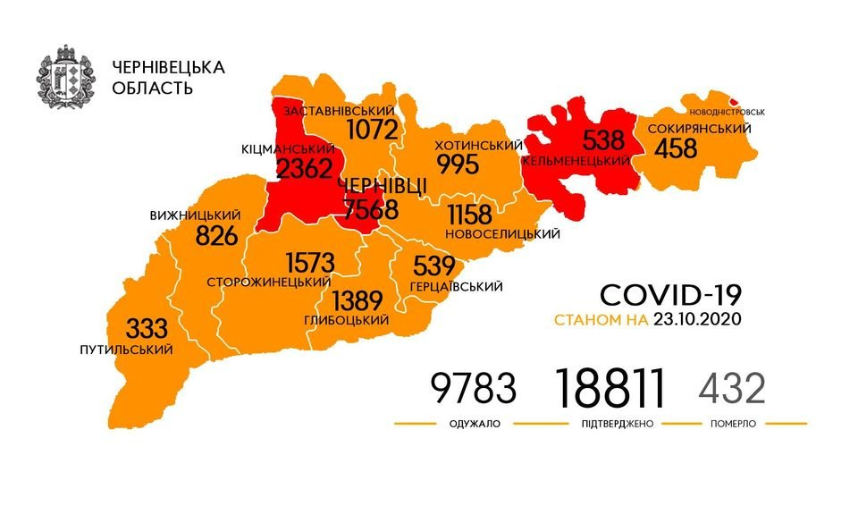 У Чернівцях за добу понад сотня інфікованих та більше ста госпіталізованих, фото-1