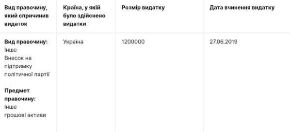 документи про грошові перекази, з допису Олега Миргорода у Фейсбук