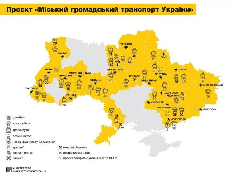 """Проєкт """"Міський громадський транспорт України"""""""