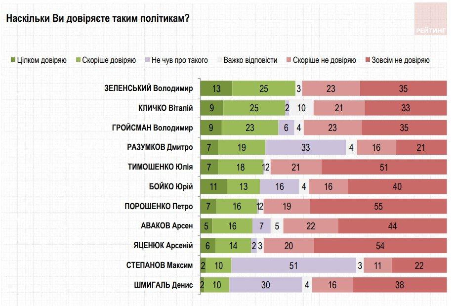 Близько половини українців спокійні та підтримують карантинні обмеження – опитування, фото-2